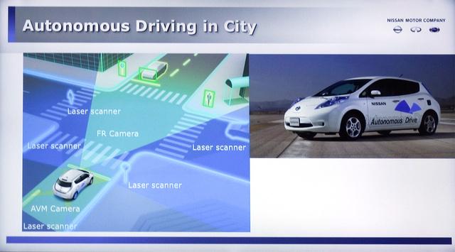 önvezető autók, technológiai újítások, autonóm vezetés